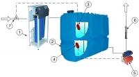 Купить Комплексное решение Гейзер RO за 145 000 руб. со скидкой и доставкой, фото, отзывы